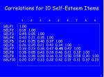 correlations for 10 self esteem items