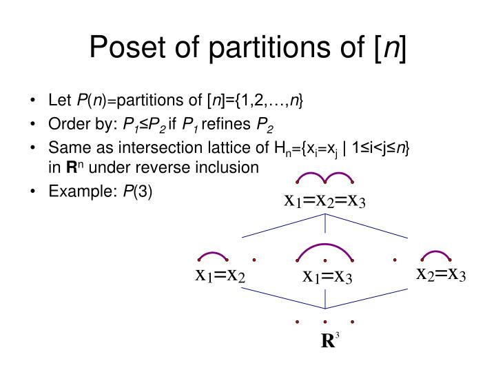 Poset of partitions of n