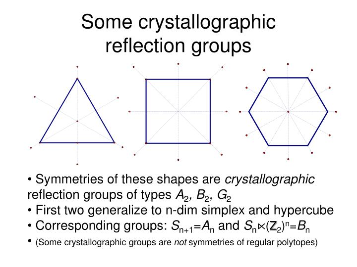 Some crystallographic