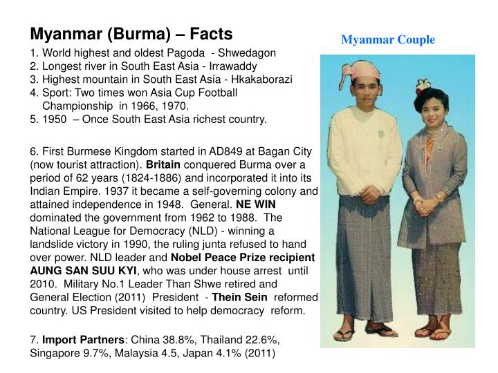 Ppt Myanmar Burma Facts Powerpoint Presentation Free