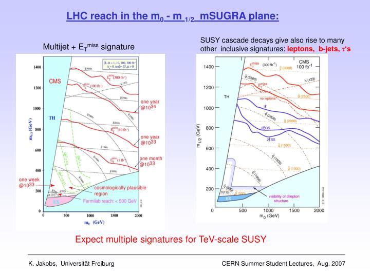 LHC reach in the m