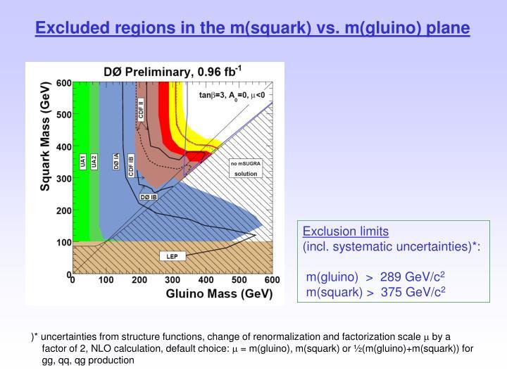 Excluded regions in the m(squark) vs. m(gluino) plane