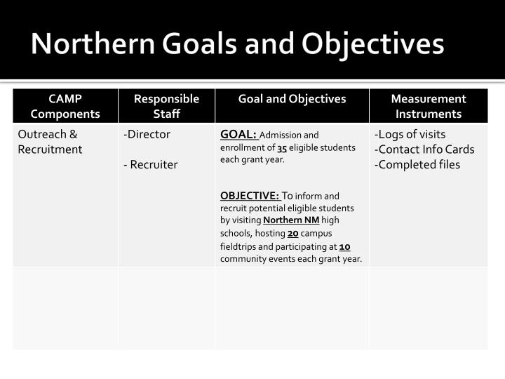 Northern Goals and Objectives