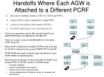 handoffs where each agw is attached to a different pcrf