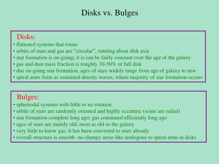 Disks vs. Bulges
