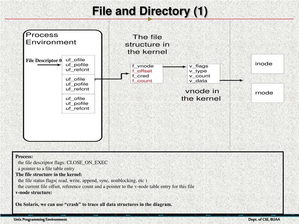 PPT - Unix Programming Environment Part 6-2 – Standard I/O Library