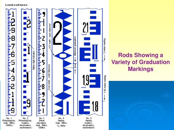 Rods Showing a Variety of Graduation Markings