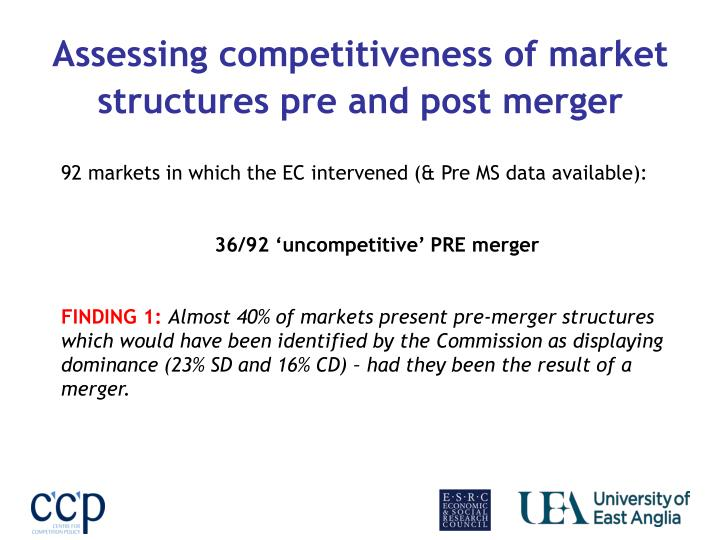 Assessing competitiveness of market structures pre and post merger