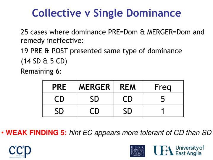 Collective v Single Dominance