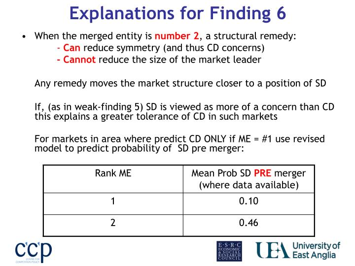 Explanations for Finding 6