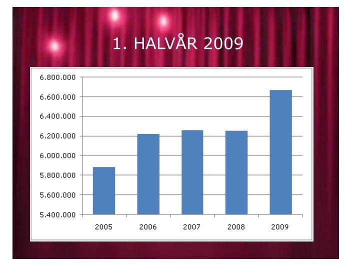 1. HALVÅR 2009