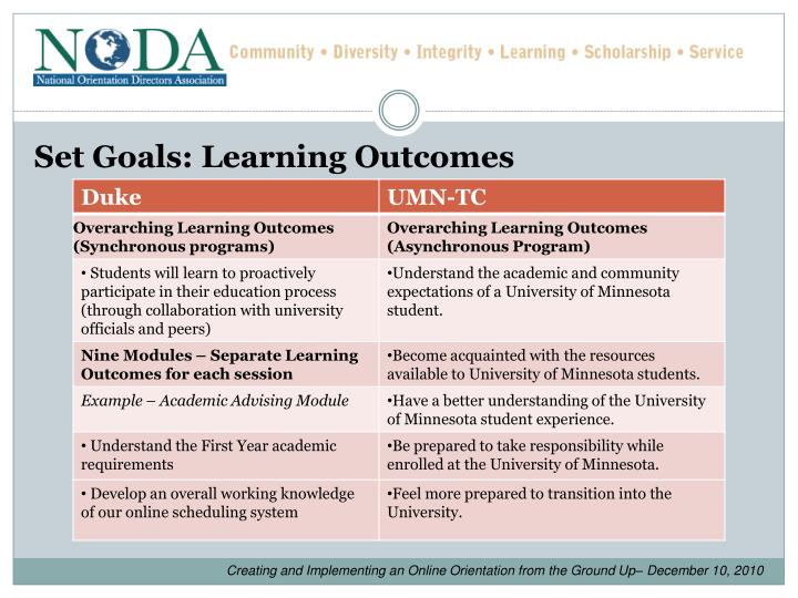Set Goals: Learning Outcomes