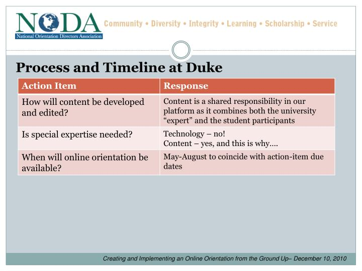 Process and Timeline at Duke