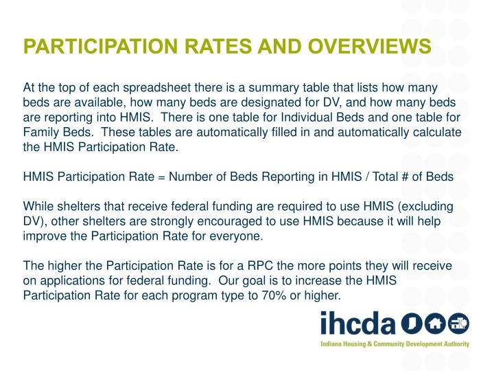 Participation Rates and overviews