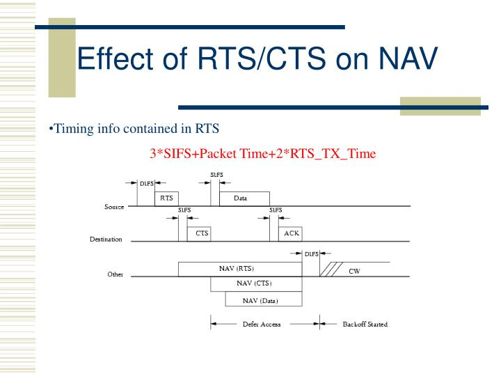 Effect of RTS/CTS on NAV