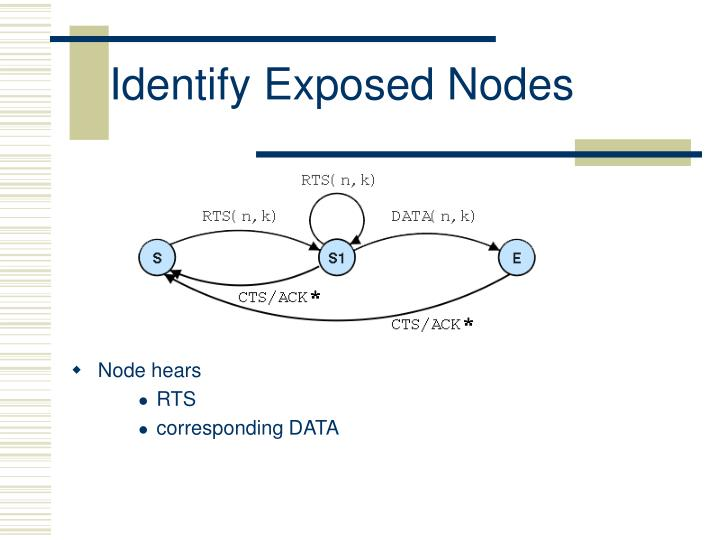 Identify Exposed Nodes