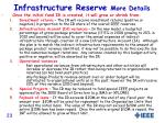 infrastructure reserve more details