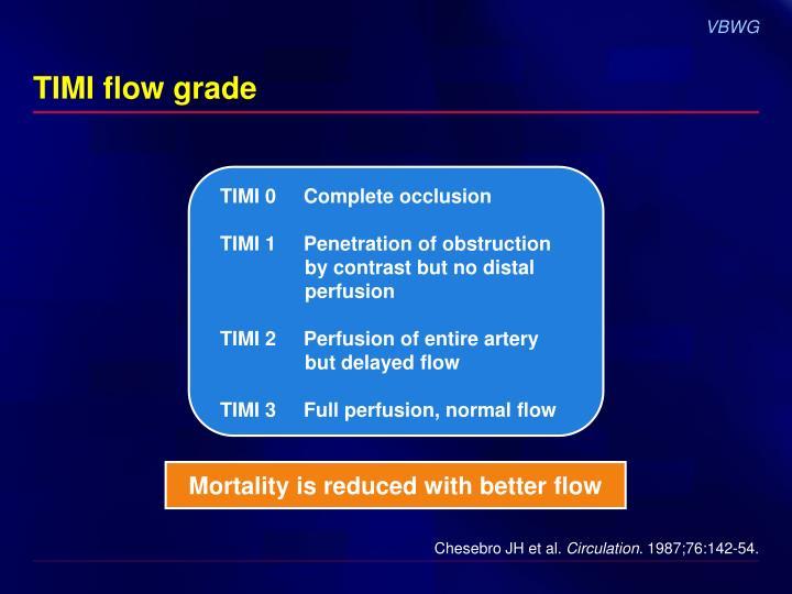 TIMI flow grade