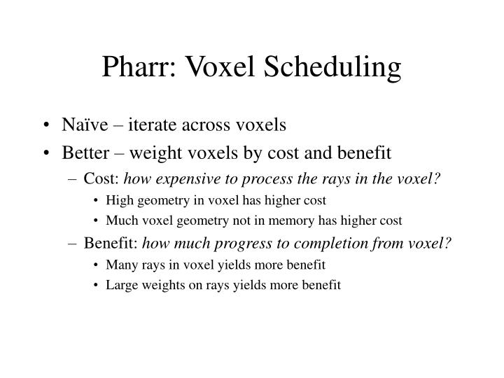 Pharr: Voxel Scheduling