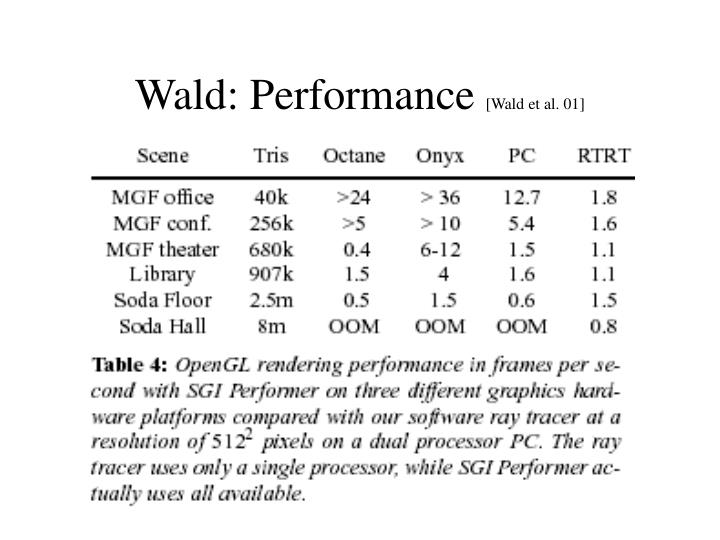Wald: Performance
