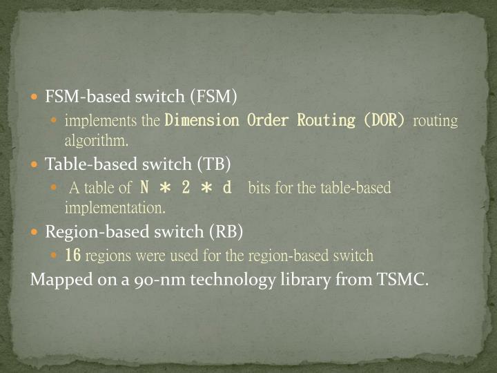 FSM-based
