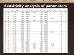 sensitivity analysis of parameters1