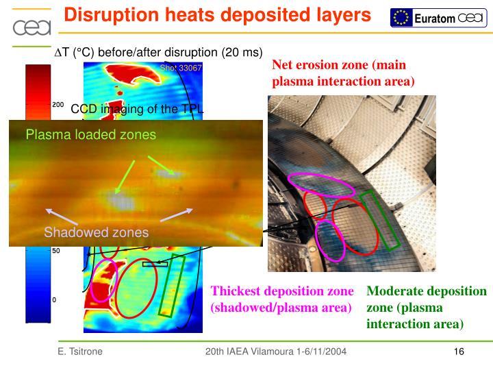 Disruption heats deposited layers