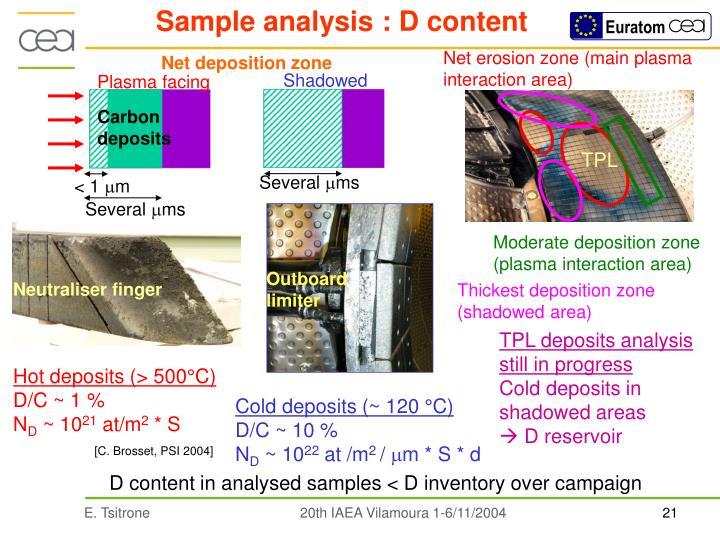 Sample analysis : D content