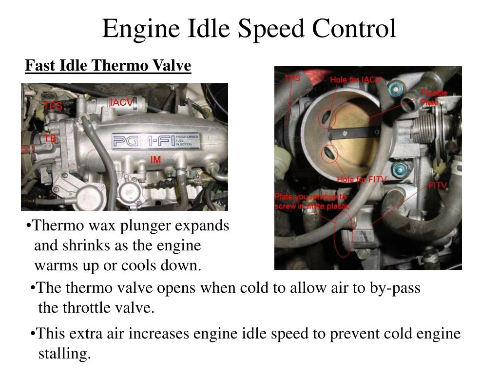 PPT - Fuel Injection System PowerPoint Presentation - ID:4452670