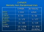 cypher mortality from randomized trials