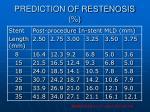 prediction of restenosis