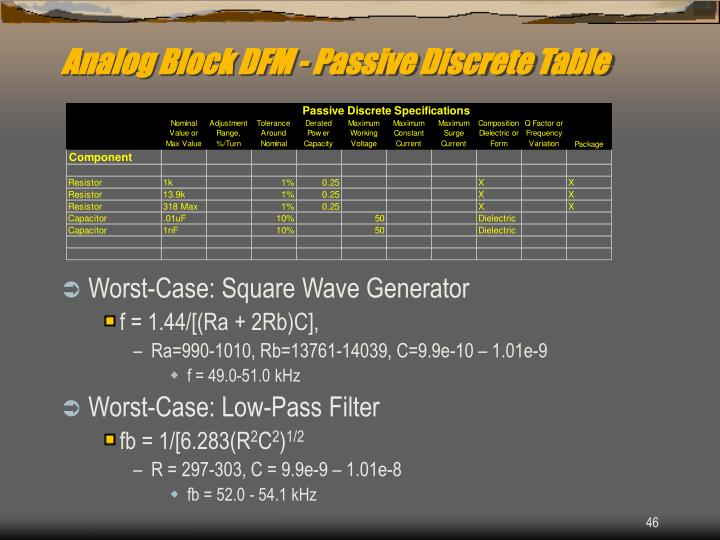 Analog Block DFM - Passive Discrete Table