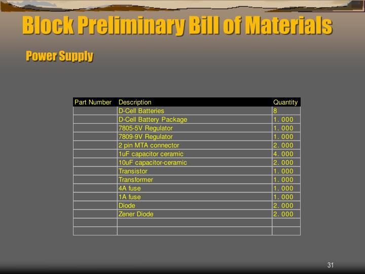 Block Preliminary Bill of Materials