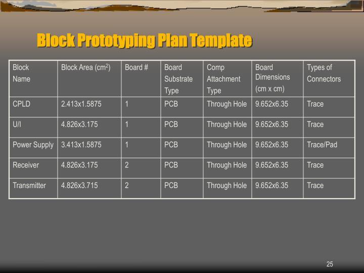Block Prototyping Plan Template