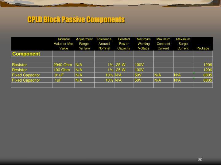 CPLD Block Passive Components