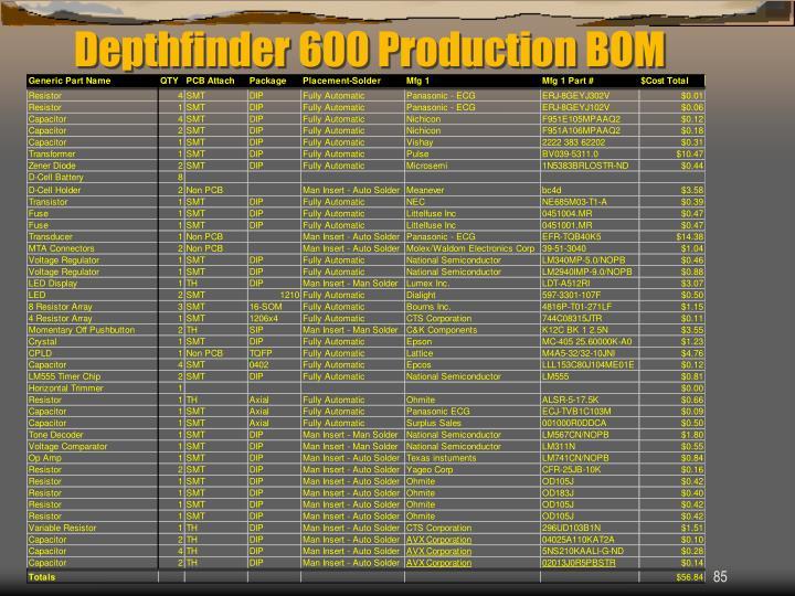 Depthfinder 600 Production BOM