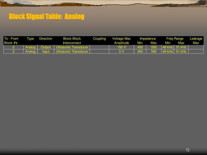 Block Signal Table:  Analog