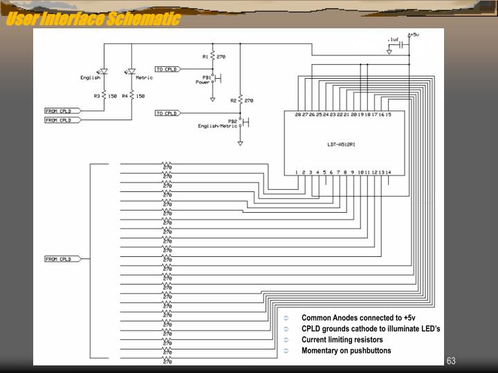 User Interface Schematic
