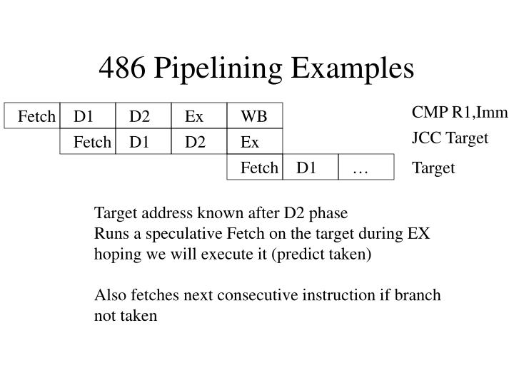 486 Pipelining Examples
