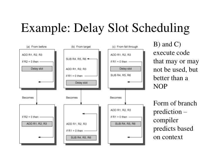Example: Delay Slot Scheduling