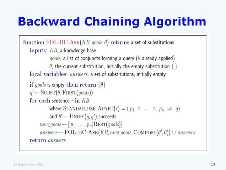 Backward Chaining Algorithm