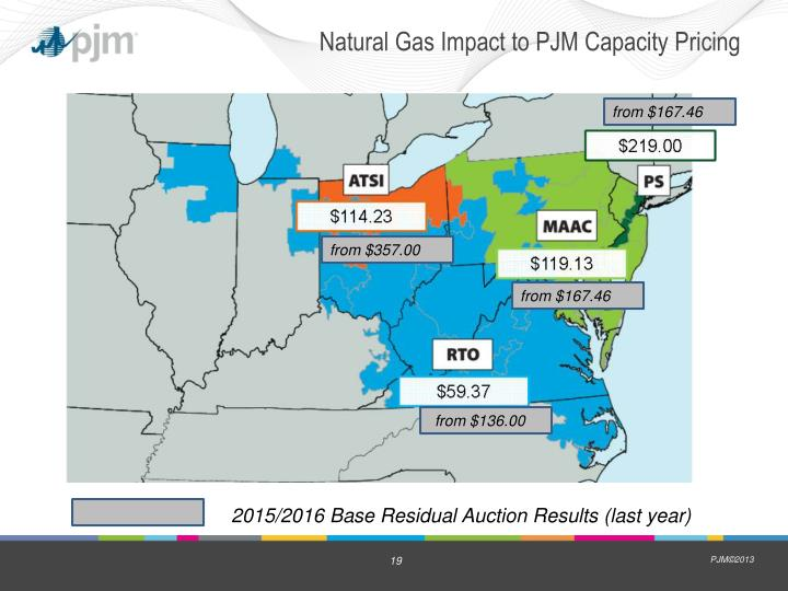 Natural Gas Impact to PJM Capacity Pricing