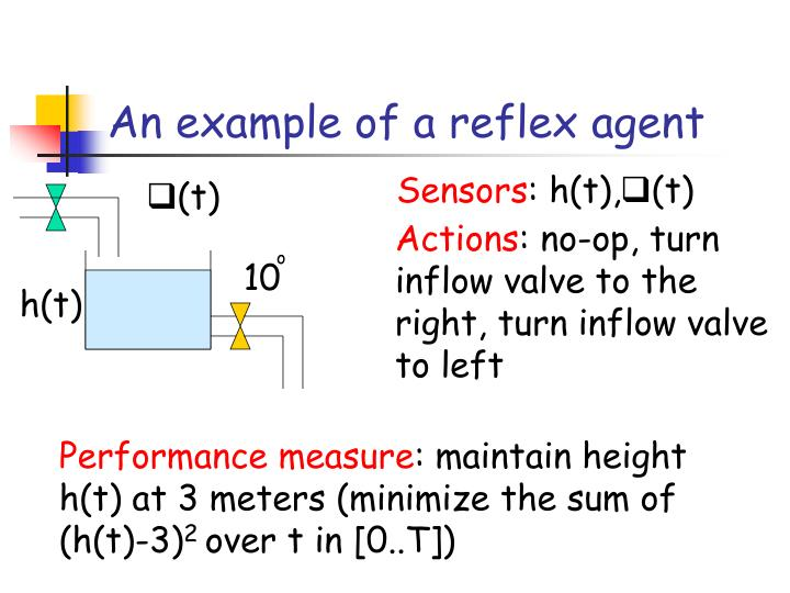 An example of a reflex agent