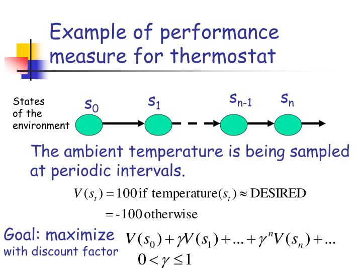 Example of performance measure for thermostat