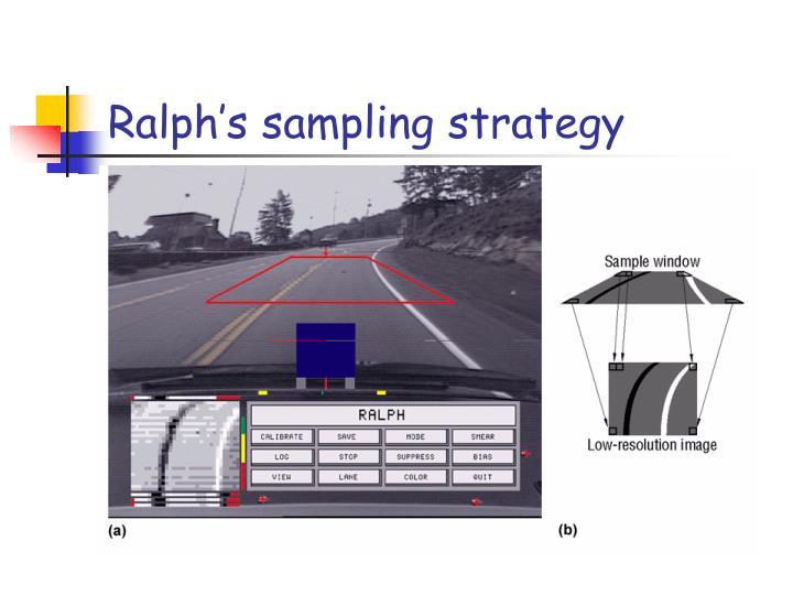 Ralph's sampling strategy