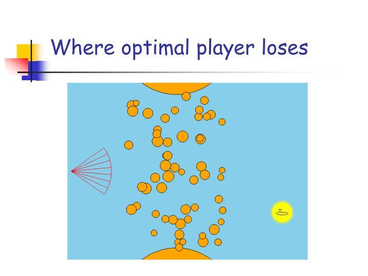 Where optimal player loses