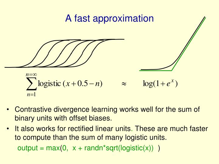A fast approximation