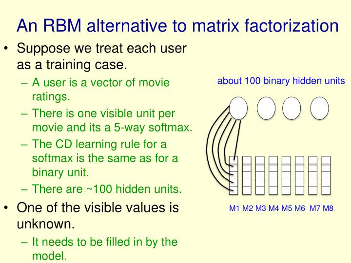 An RBM alternative to matrix factorization