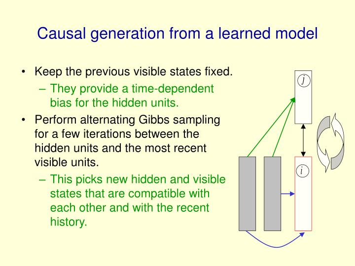 Causal generation from a learned model