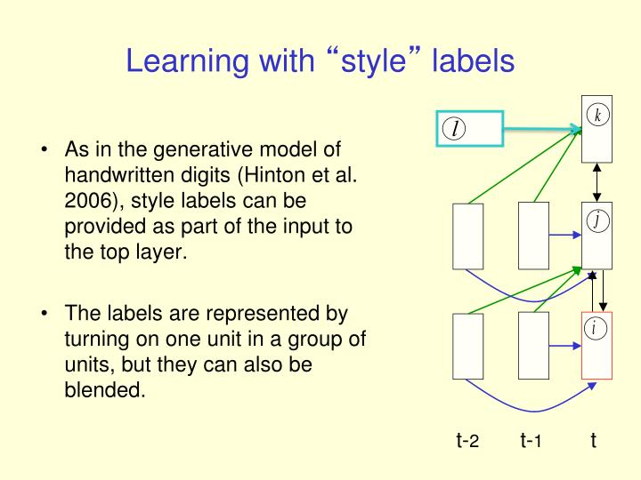 Learning with